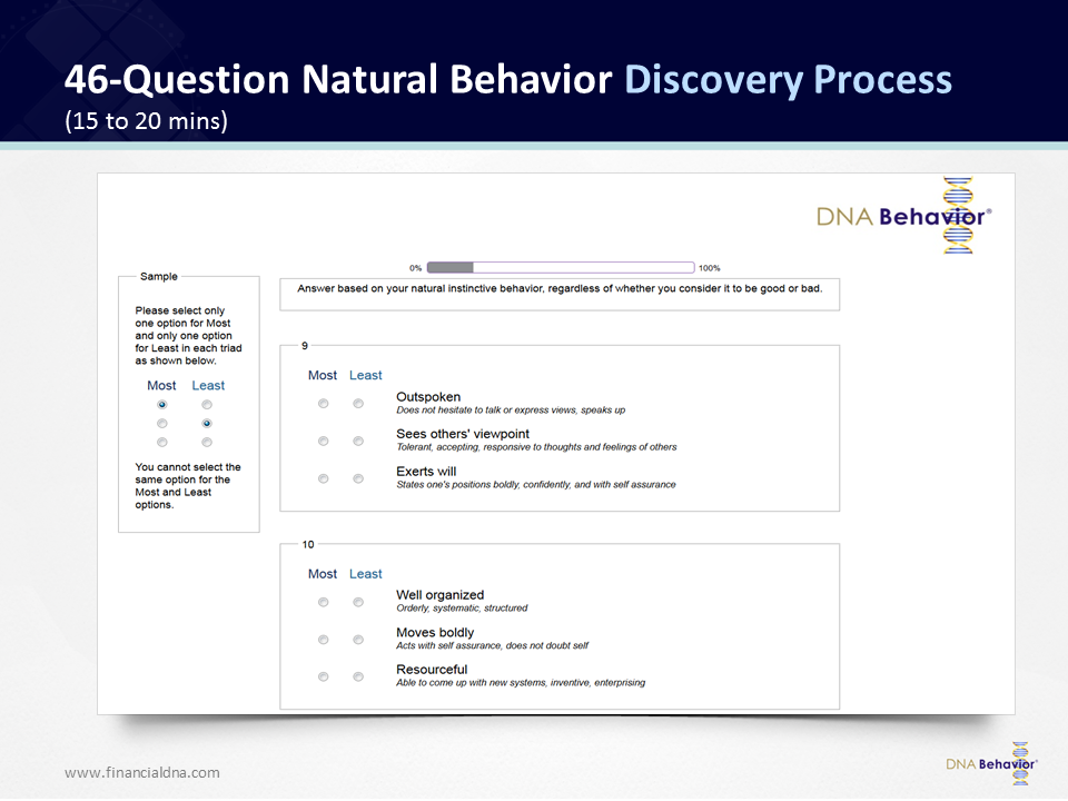 An image to show the Financial DNA Behavioral Finance Natural Behavior questionnaire.