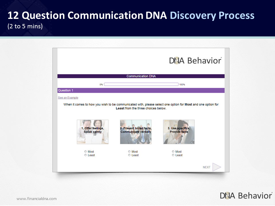 Communication DNA Questionnaire